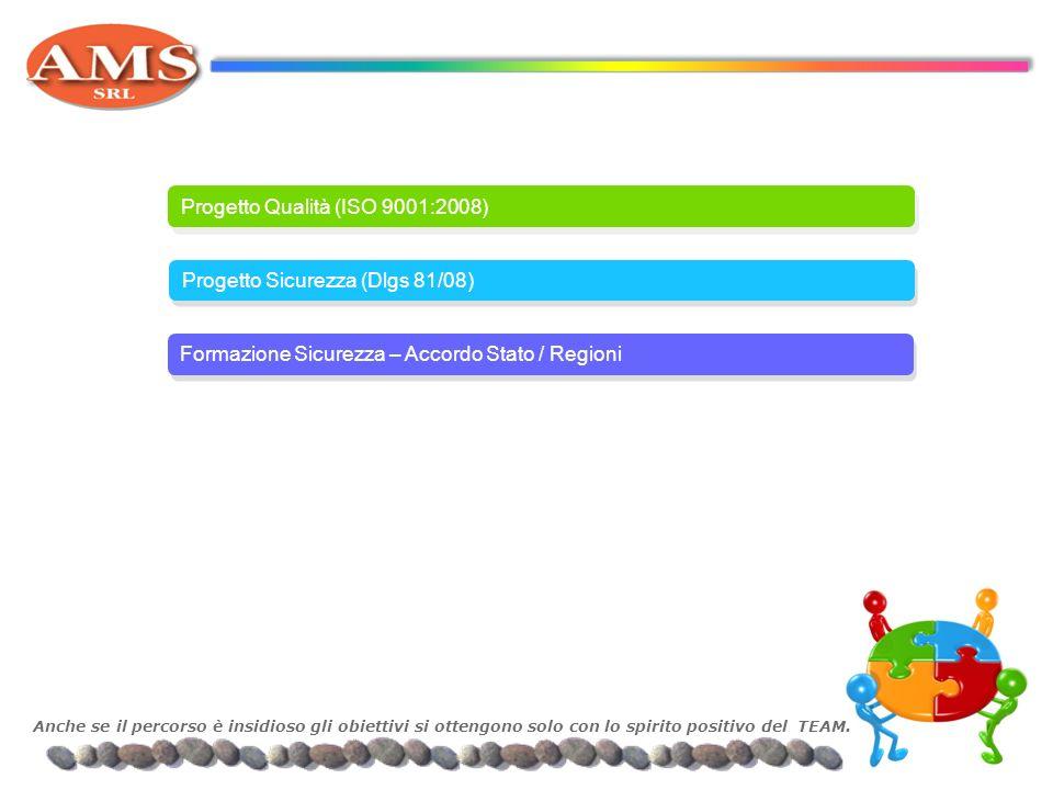 Progetto Qualità (ISO 9001:2008)