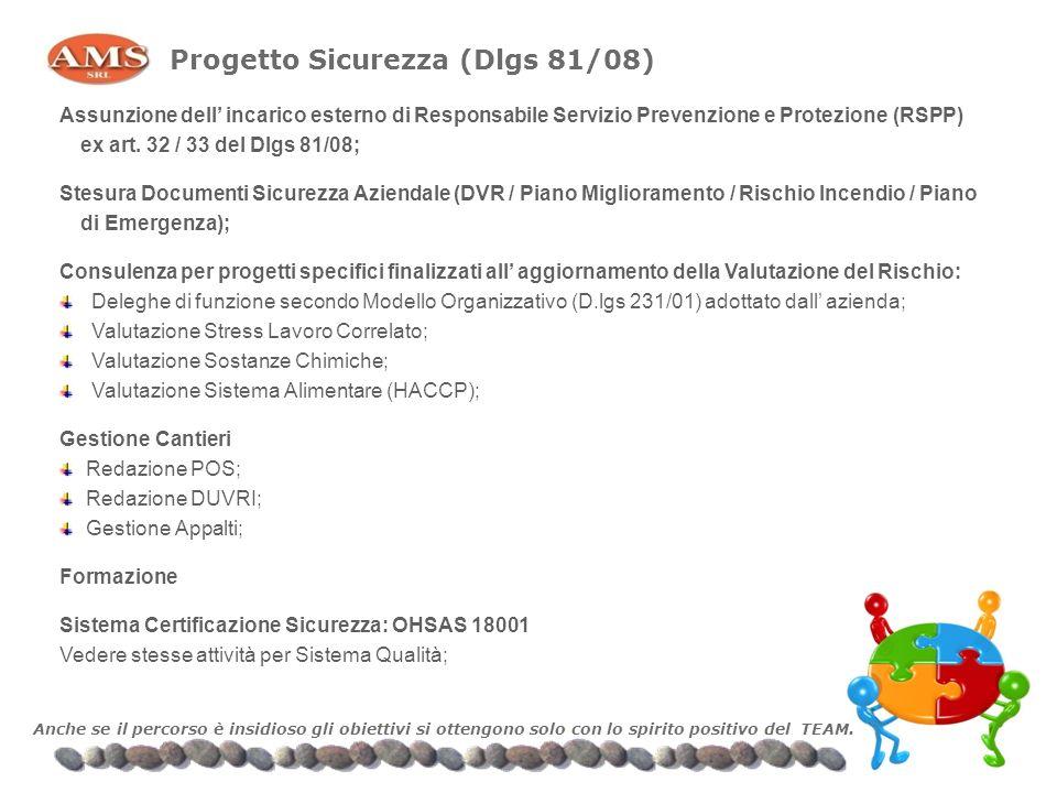 Progetto Sicurezza (Dlgs 81/08)
