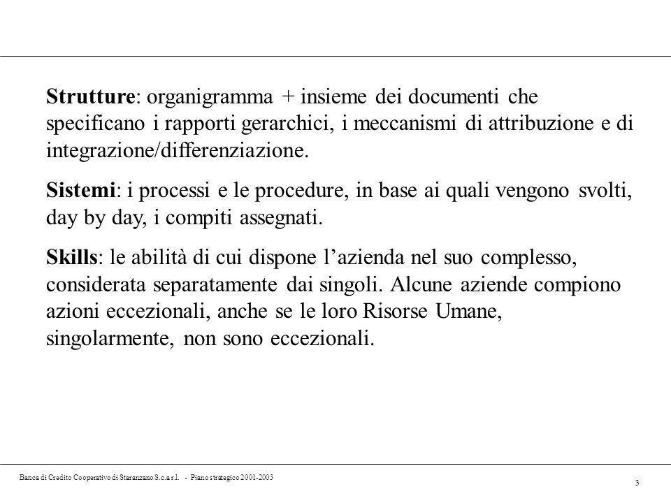 Strutture: organigramma + insieme dei documenti che specificano i rapporti gerarchici, i meccanismi di attribuzione e di integrazione/differenziazione.