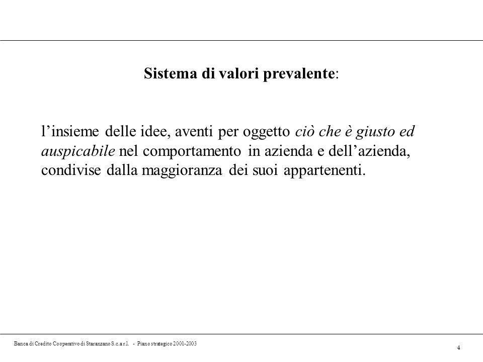 Sistema di valori prevalente:
