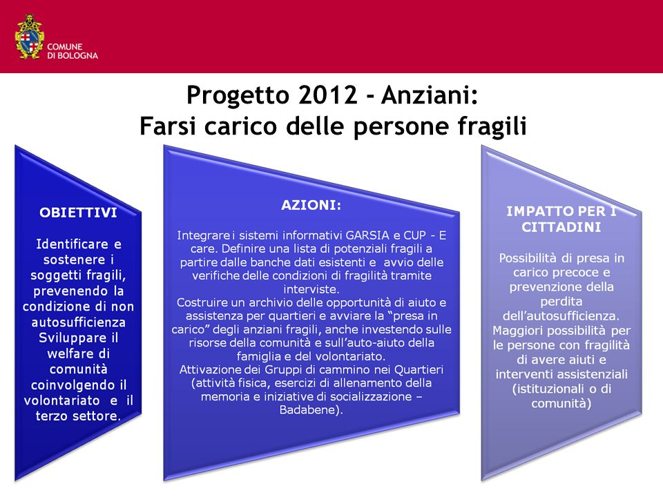 Progetto 2012 - Anziani: Farsi carico delle persone fragili