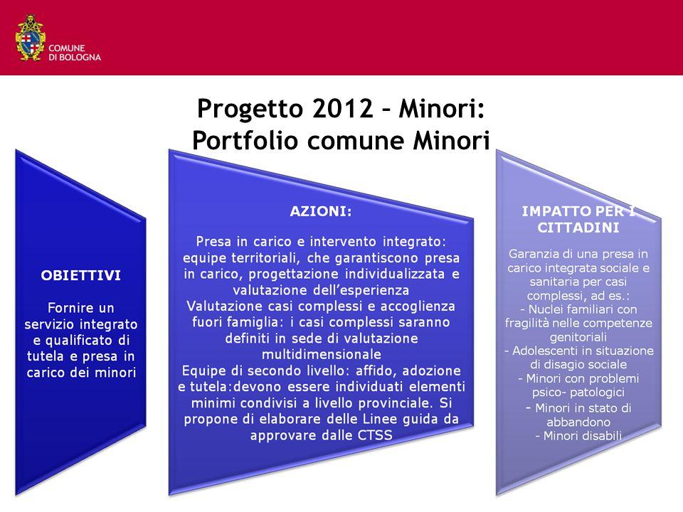 Progetto 2012 – Minori: Portfolio comune Minori