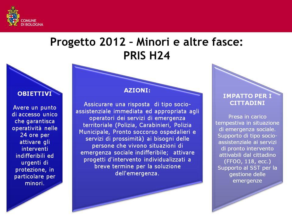 Progetto 2012 – Minori e altre fasce: PRIS H24