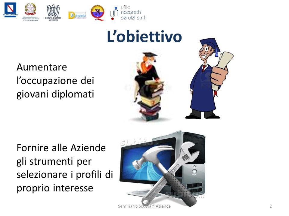 Seminario Scuola@Azienda