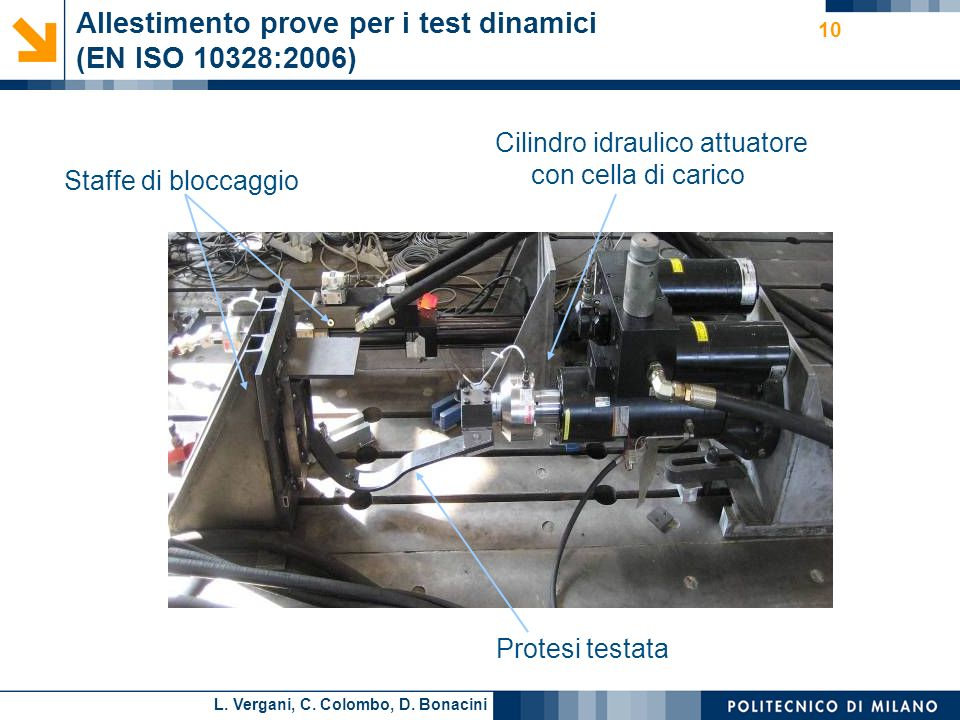 Allestimento prove per i test dinamici (EN ISO 10328:2006)