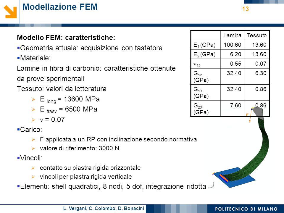Modellazione FEM Modello FEM: caratteristiche: