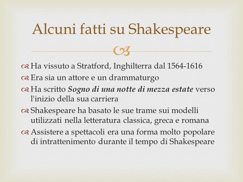 Alcuni fatti su Shakespeare