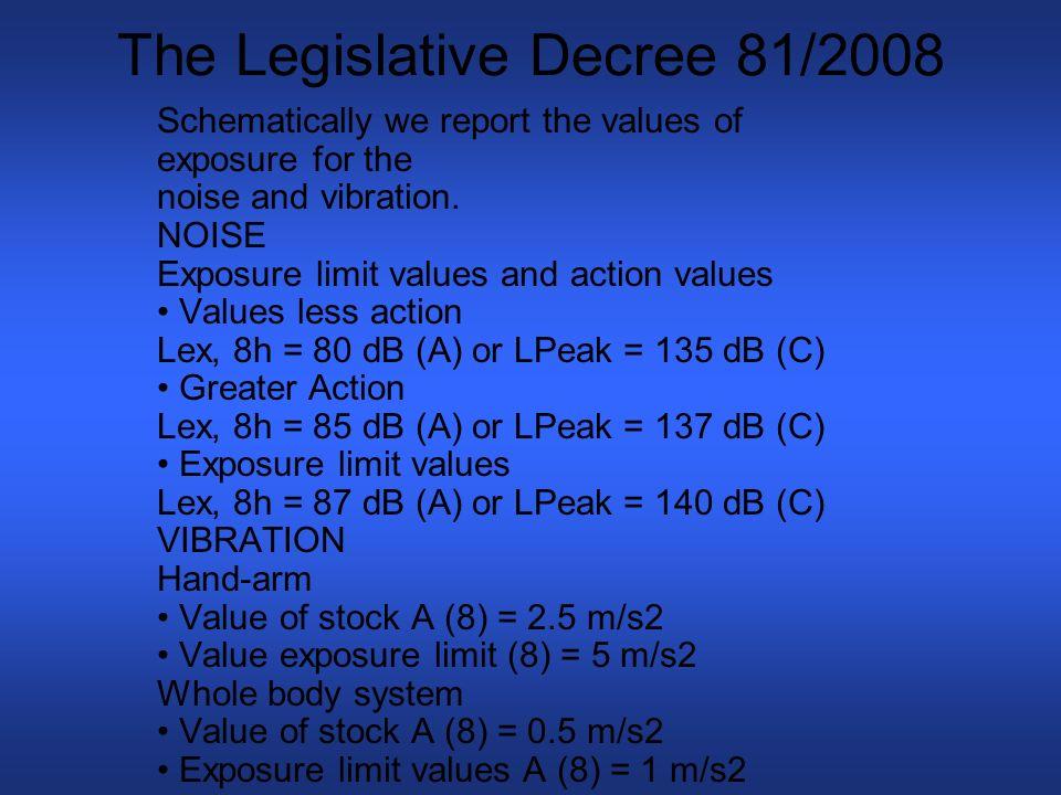 The Legislative Decree 81/2008