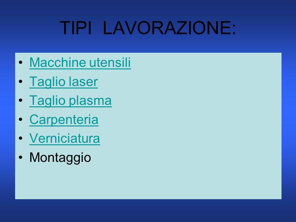 TIPI LAVORAZIONE: Macchine utensili Taglio laser Taglio plasma