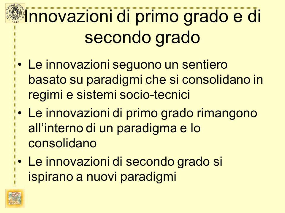 Innovazioni di primo grado e di secondo grado