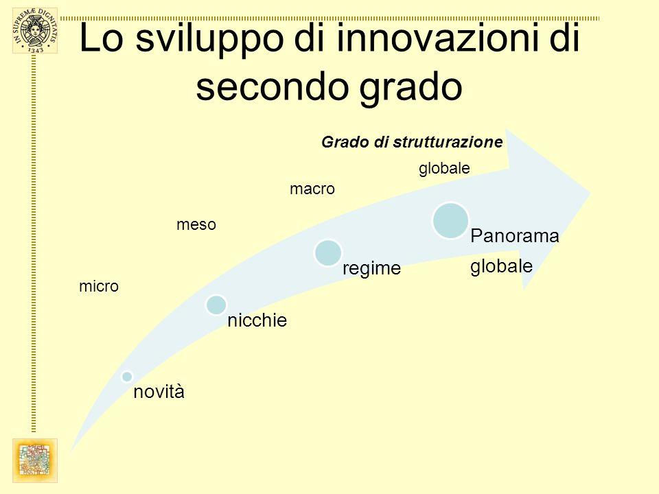 Lo sviluppo di innovazioni di secondo grado