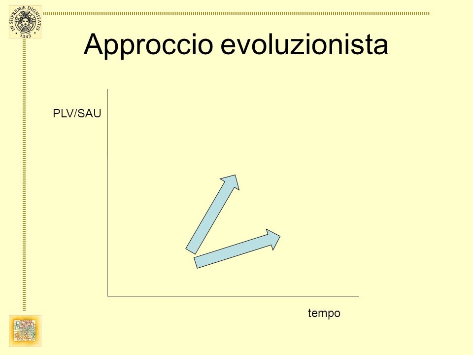 Approccio evoluzionista