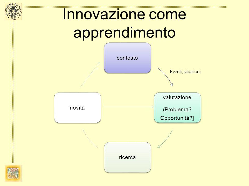 Innovazione come apprendimento