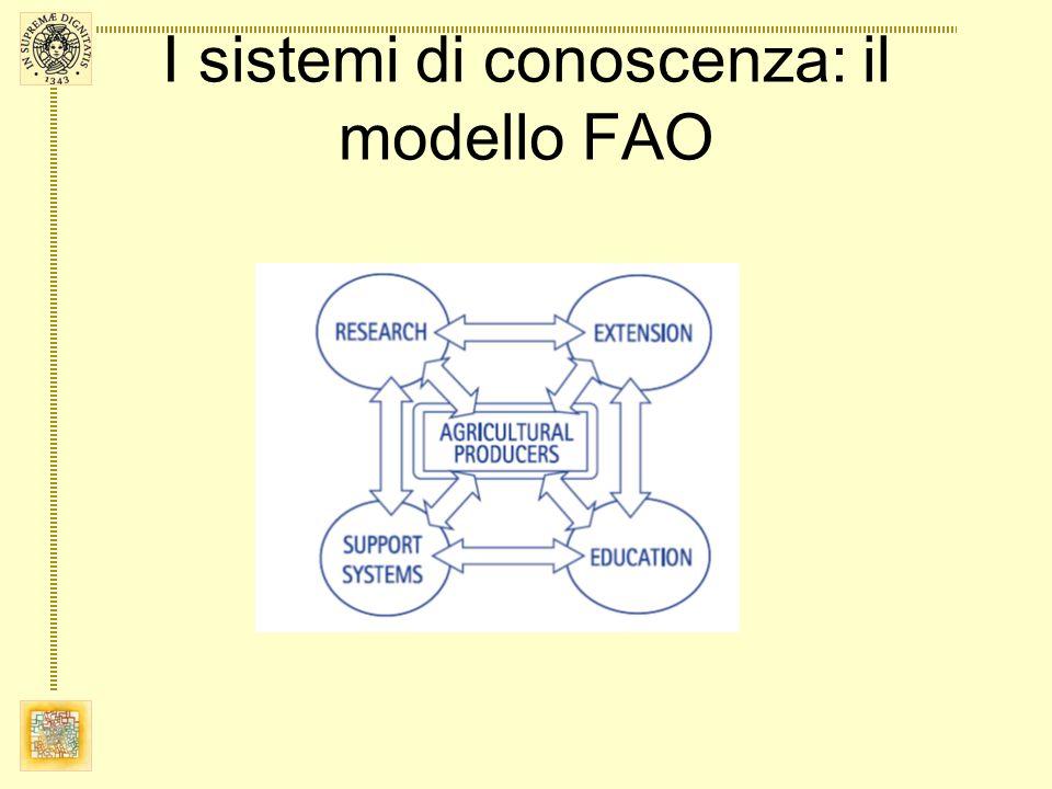 I sistemi di conoscenza: il modello FAO