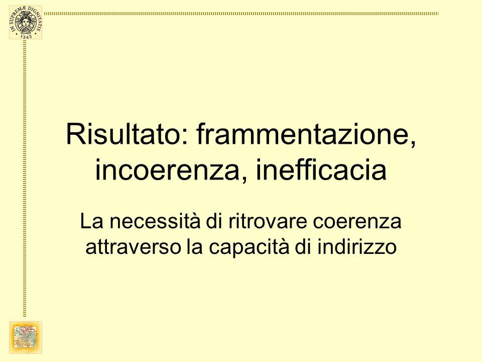 Risultato: frammentazione, incoerenza, inefficacia
