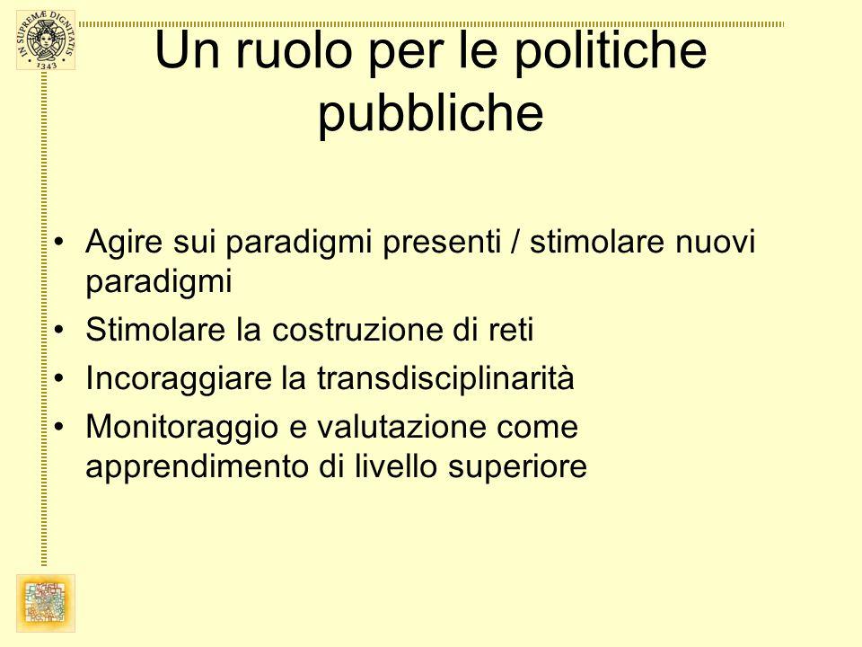 Un ruolo per le politiche pubbliche