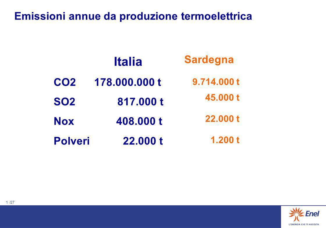 Italia Emissioni annue da produzione termoelettrica Sardegna