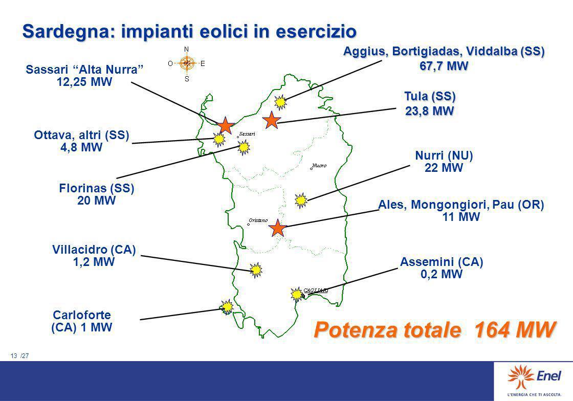 Potenza totale 164 MW Sardegna: impianti eolici in esercizio