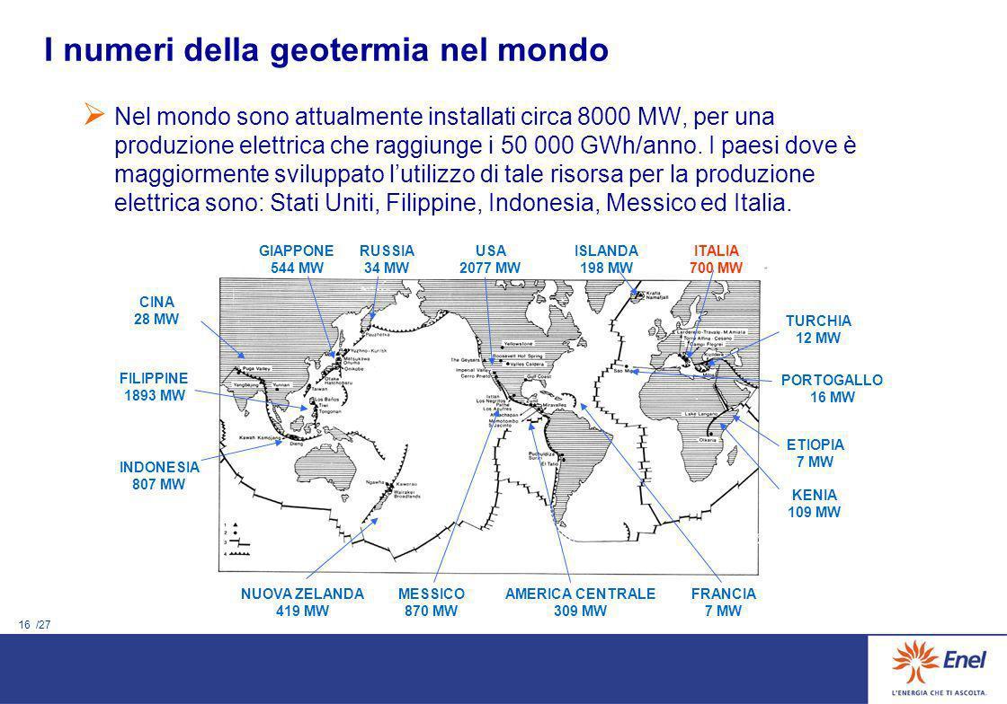 I numeri della geotermia nel mondo