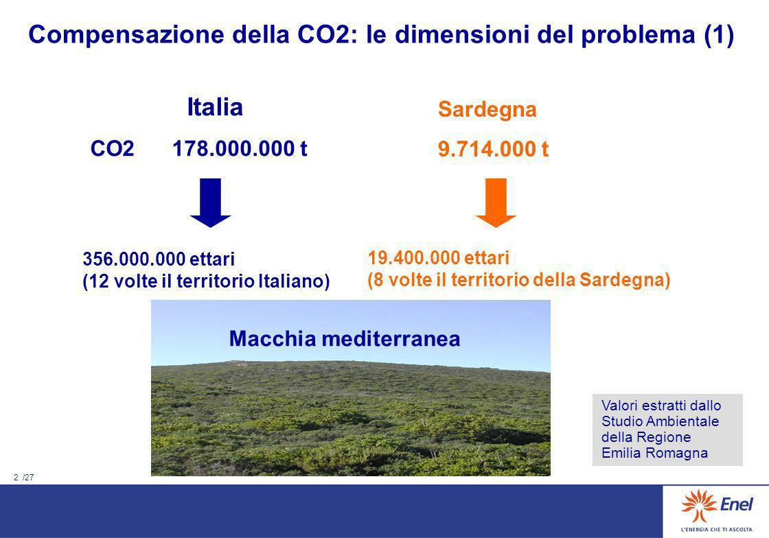 Compensazione della CO2: le dimensioni del problema (1)