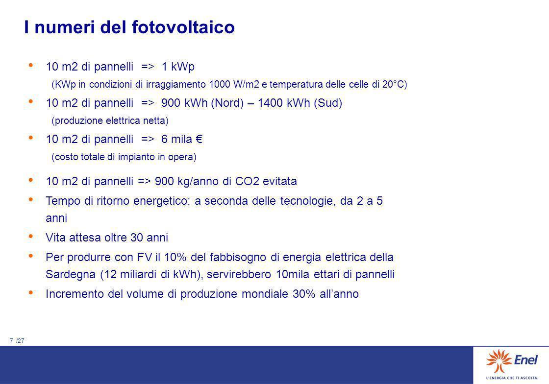 I numeri del fotovoltaico