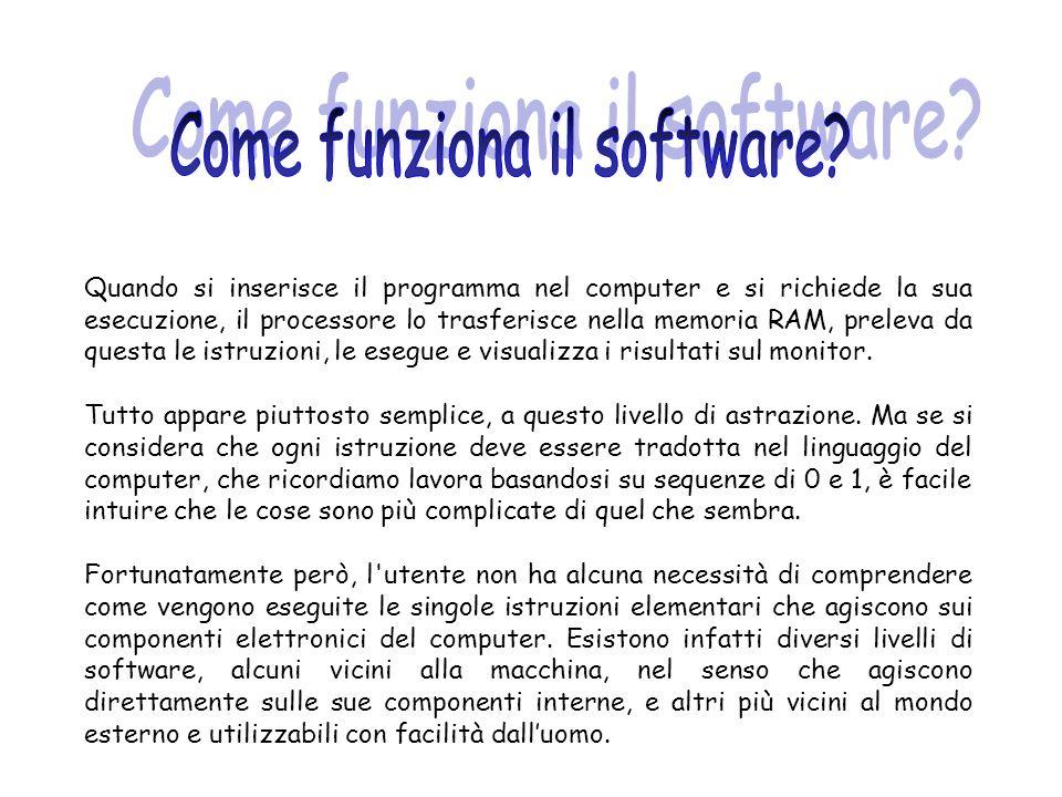 Come funziona il software
