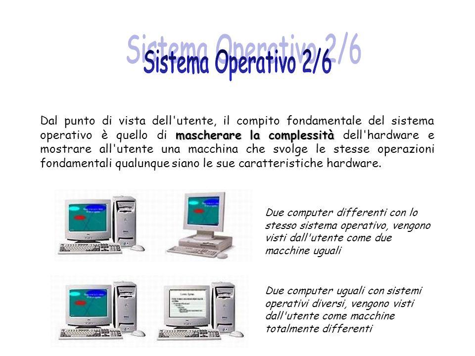 Sistema Operativo 2/6