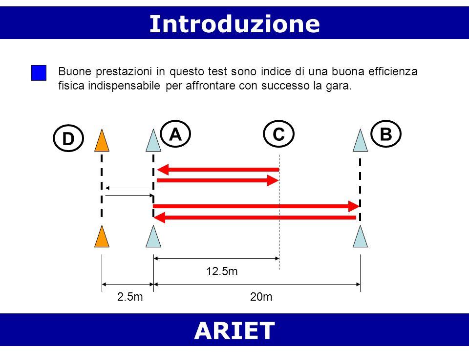 Introduzione ARIET A C B D