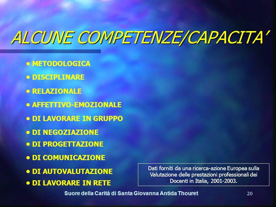 ALCUNE COMPETENZE/CAPACITA'