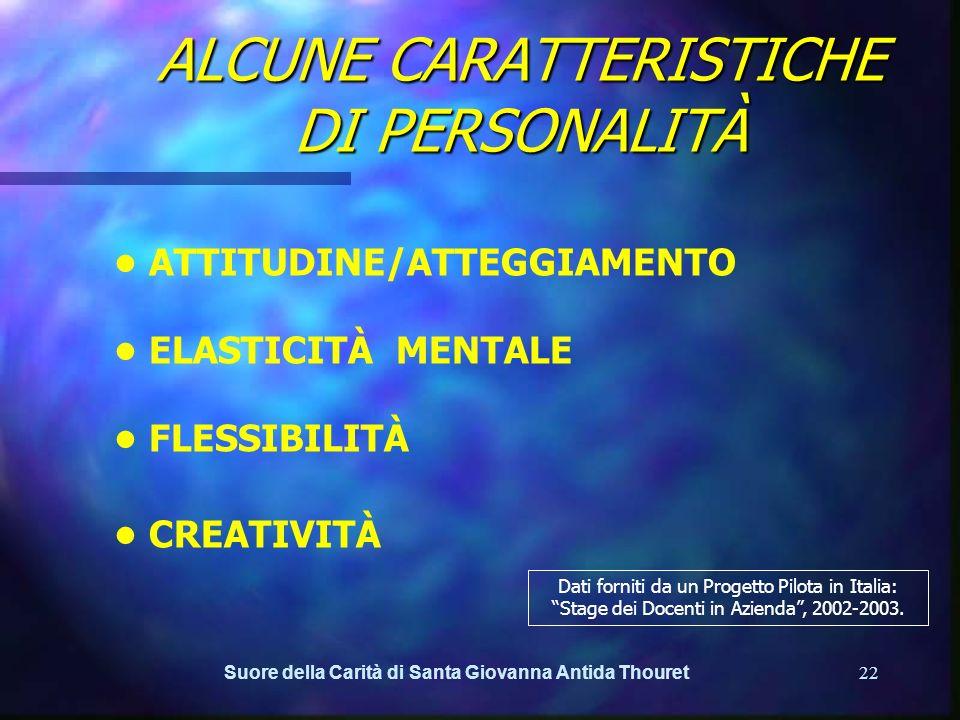 ALCUNE CARATTERISTICHE DI PERSONALITÀ