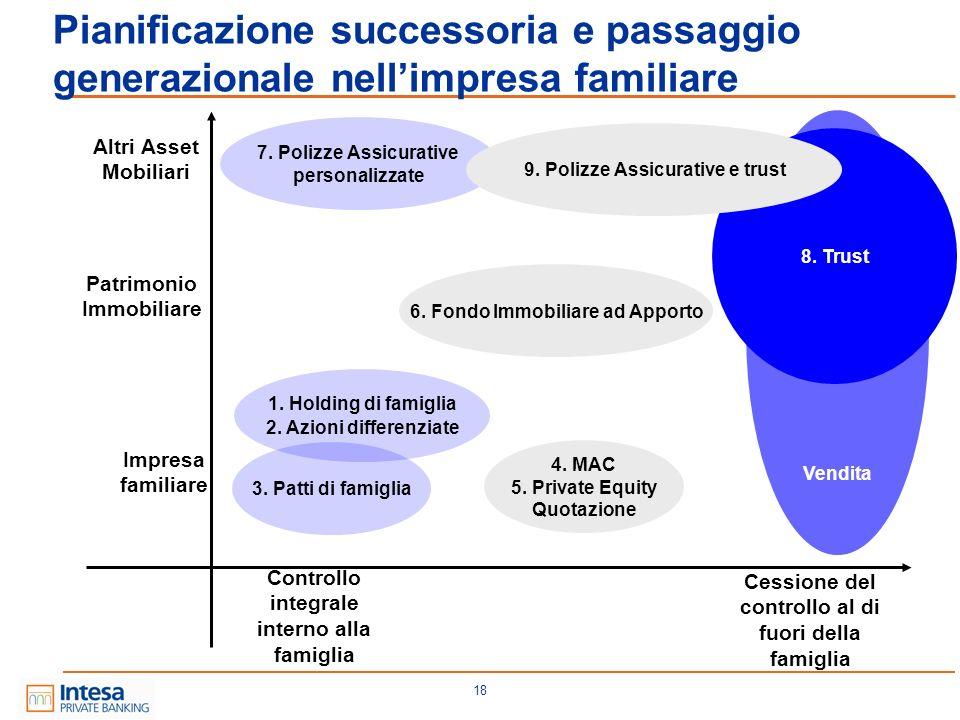 Pianificazione successoria e passaggio generazionale nell'impresa familiare