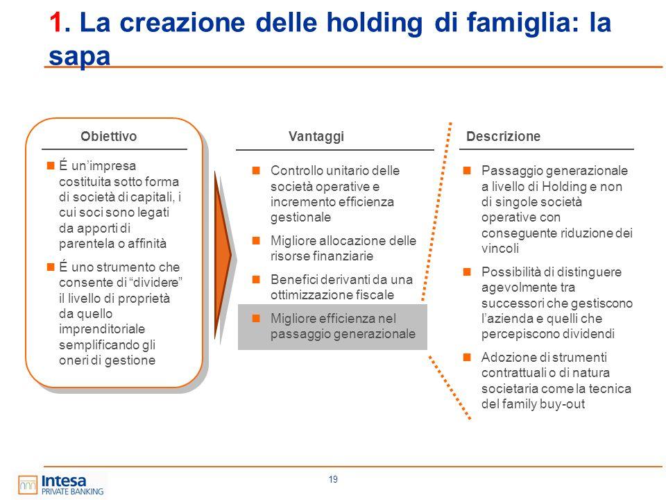 1. La creazione delle holding di famiglia: la sapa