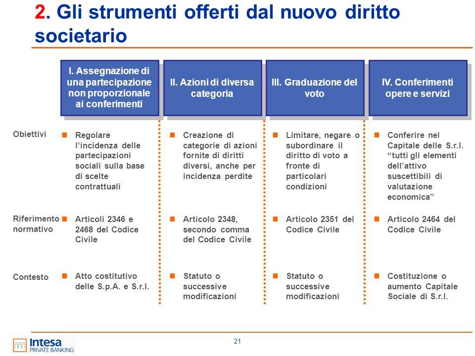 2. Gli strumenti offerti dal nuovo diritto societario