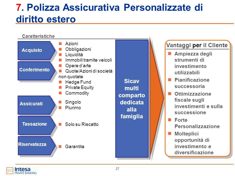 7. Polizza Assicurativa Personalizzate di diritto estero
