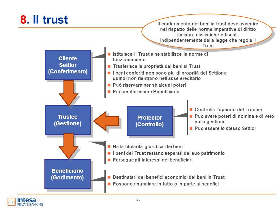 8. Il trust Cliente Settlor (Conferimento) Trustee Protector