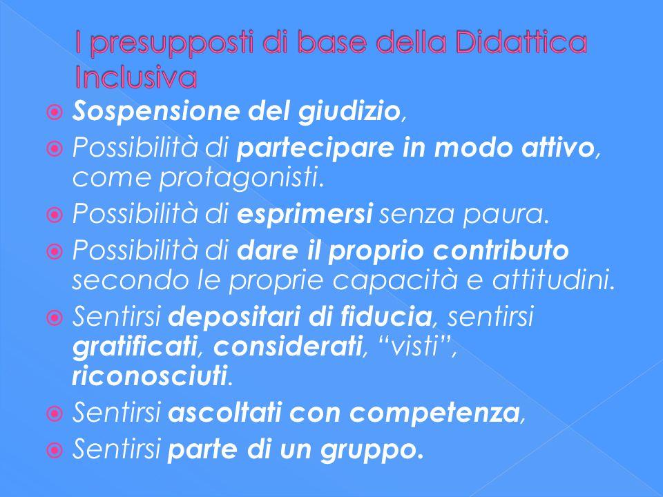 I presupposti di base della Didattica Inclusiva