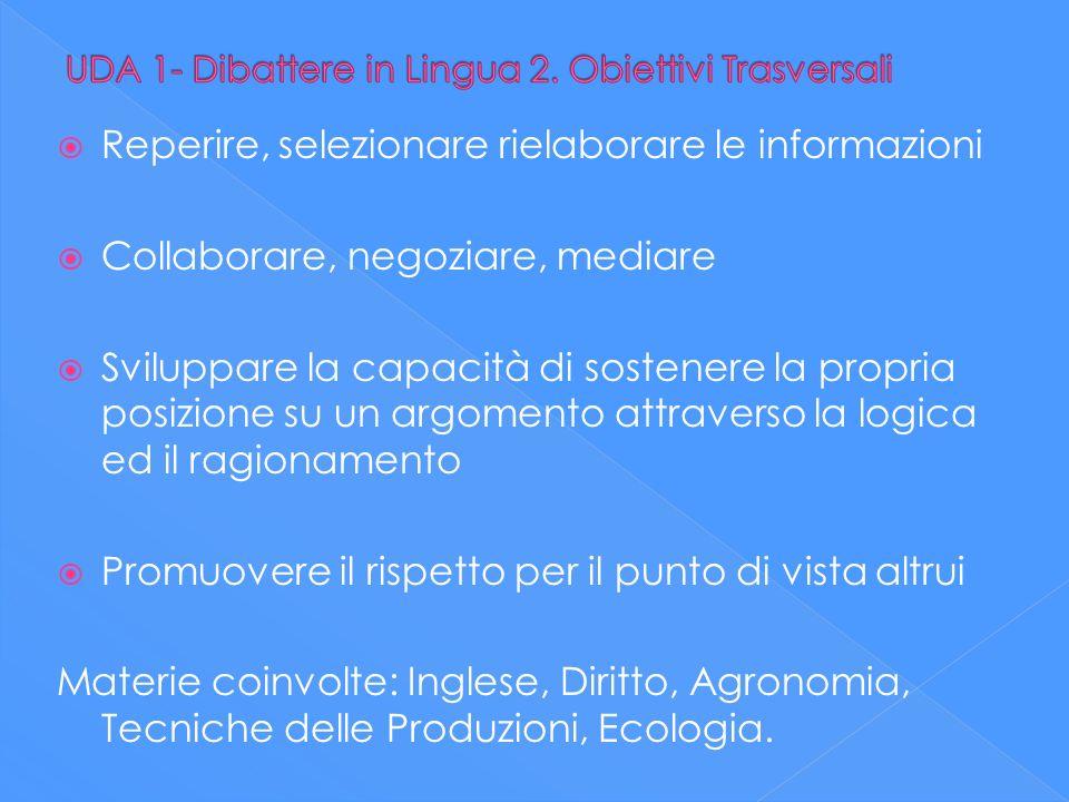 UDA 1- Dibattere in Lingua 2. Obiettivi Trasversali