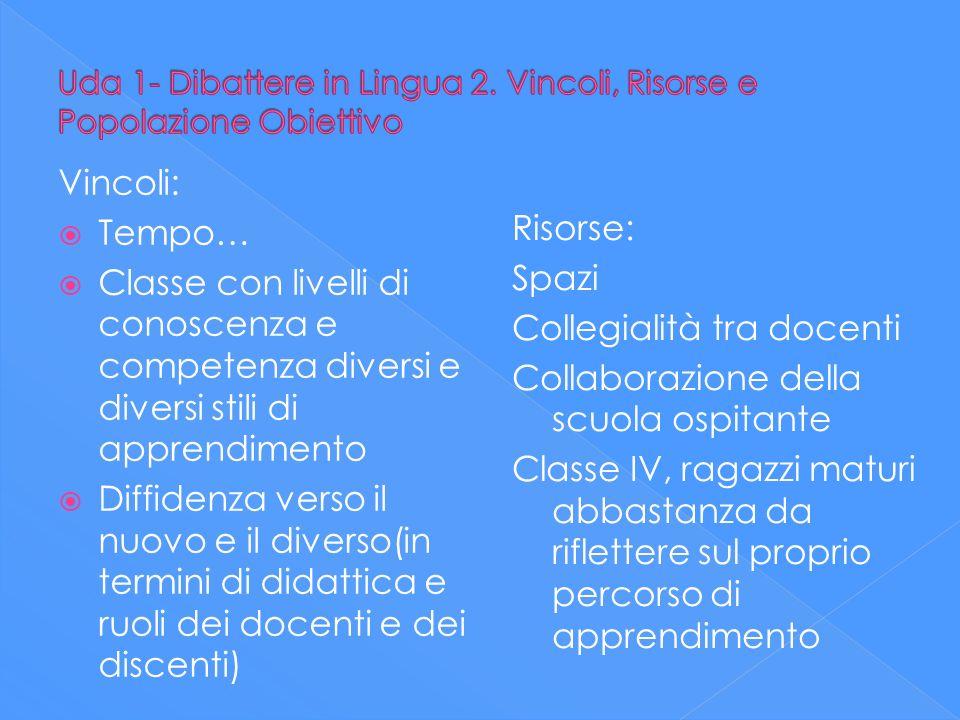 Uda 1- Dibattere in Lingua 2. Vincoli, Risorse e Popolazione Obiettivo