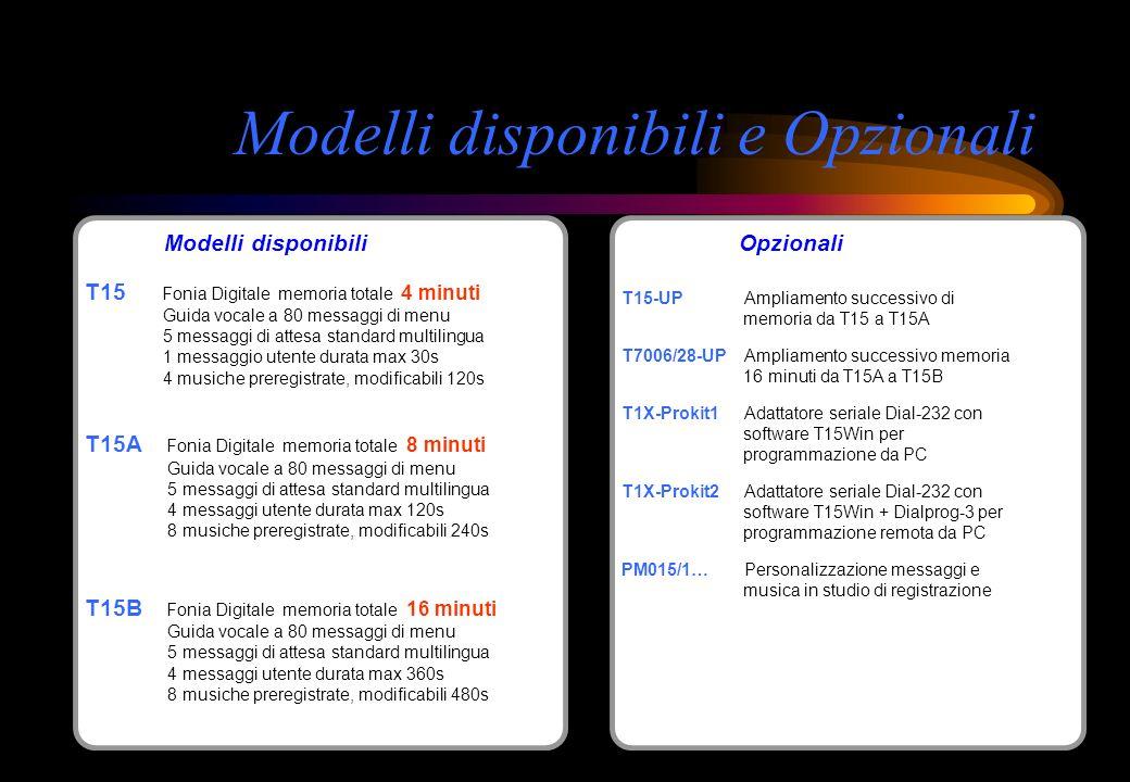 Modelli disponibili e Opzionali