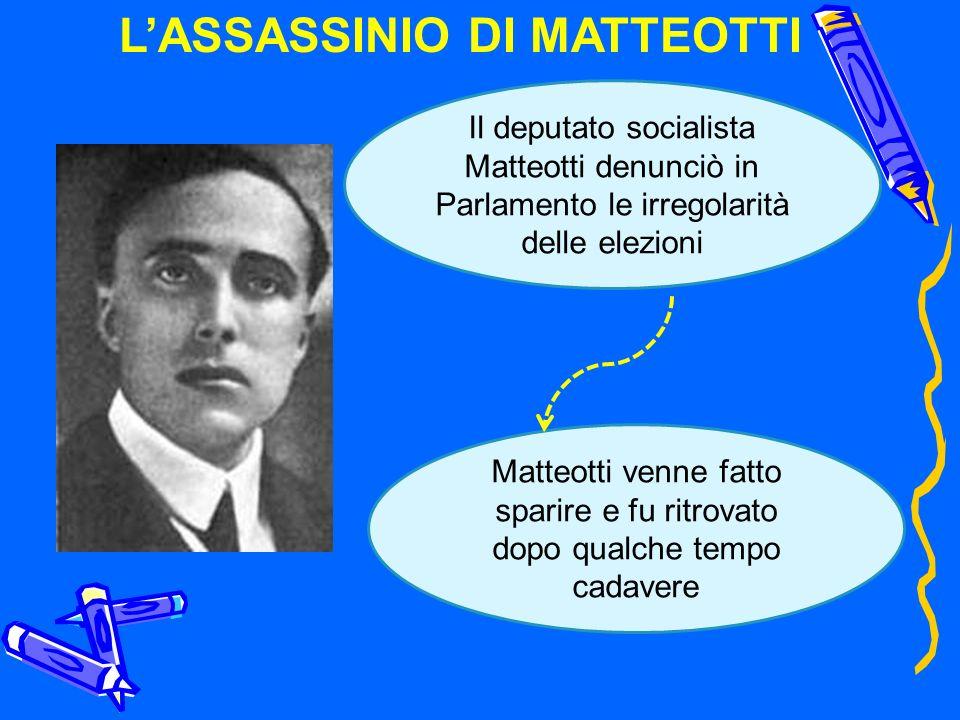 L'ASSASSINIO DI MATTEOTTI
