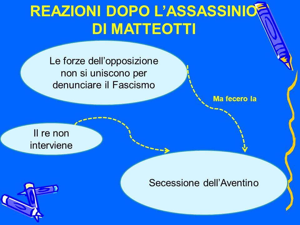 REAZIONI DOPO L'ASSASSINIO DI MATTEOTTI
