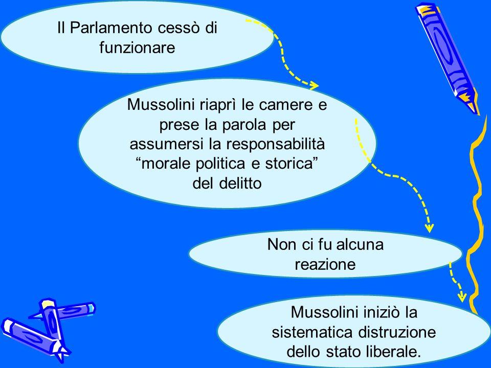 Il Parlamento cessò di funzionare