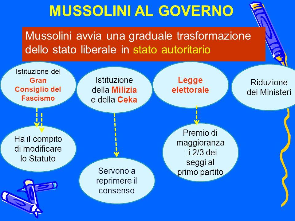 MUSSOLINI AL GOVERNO Mussolini avvia una graduale trasformazione dello stato liberale in stato autoritario.