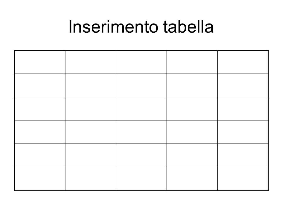 Inserimento tabella