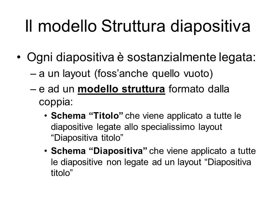 Il modello Struttura diapositiva