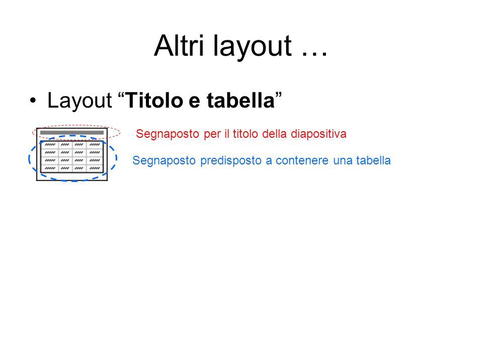 Altri layout … Layout Titolo e tabella