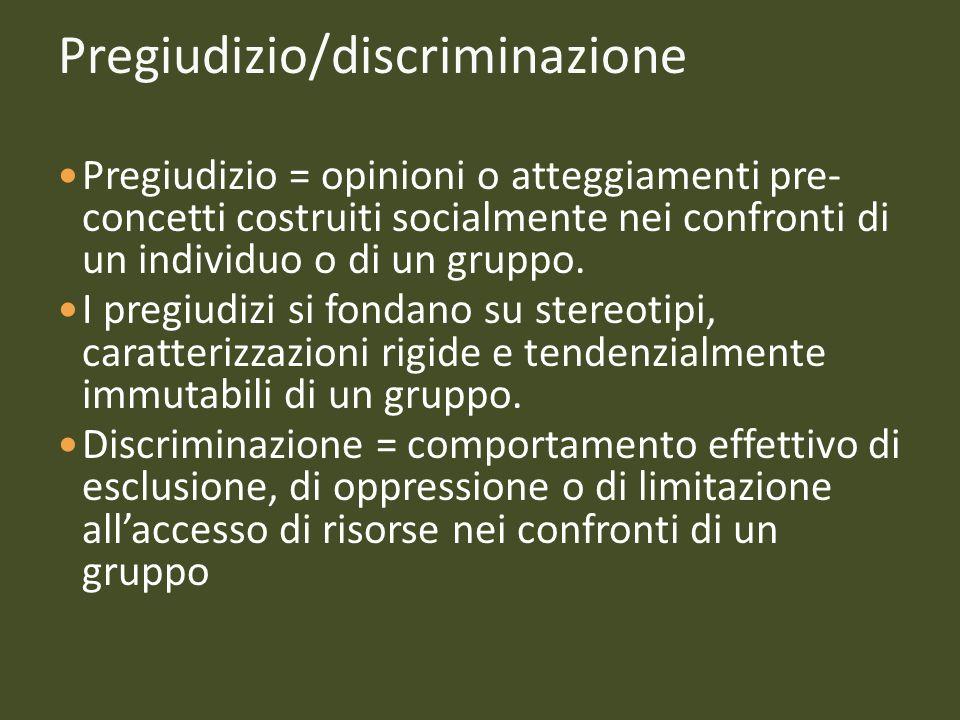 Pregiudizio/discriminazione
