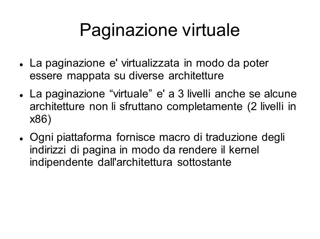 Paginazione virtuale La paginazione e virtualizzata in modo da poter essere mappata su diverse architetture.