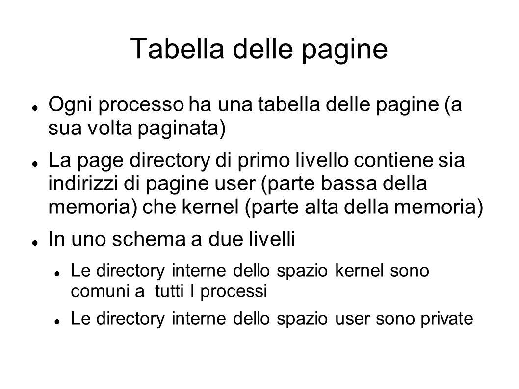 Tabella delle pagine Ogni processo ha una tabella delle pagine (a sua volta paginata)