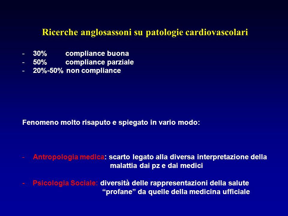 Ricerche anglosassoni su patologie cardiovascolari